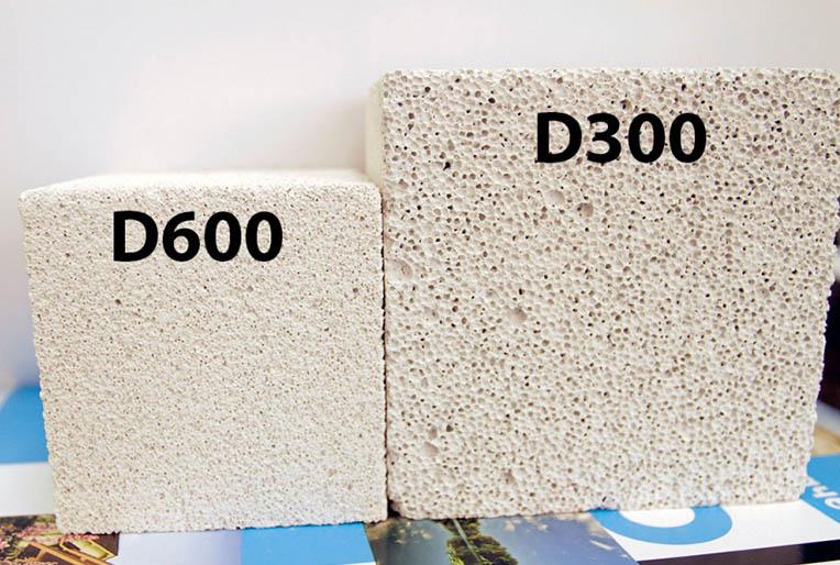 газобетонные блоки плотность 600